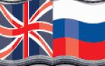 Какие основные термины по истории России?