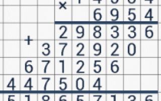 Какие свойства натуральных чисел?