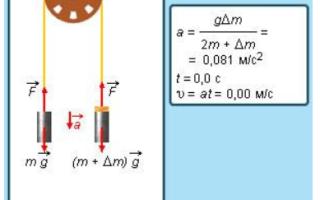 Какое определение второго закона Ньютона?