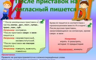 Правила на правописание ы и и после приставок