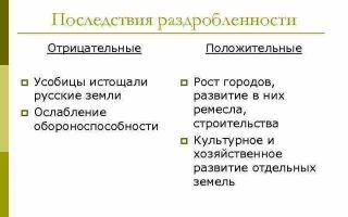 Какая периодизация истории России?