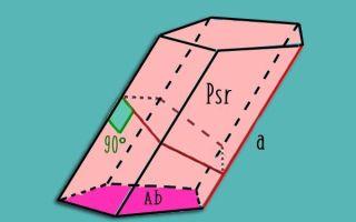 Как найти площадь поверхности призмы?