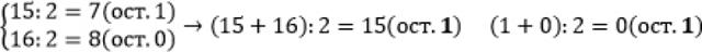 Признаки делимости чисел