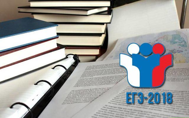 Список тем эссе по 5 направлениям для ЕГЭ по обществознанию