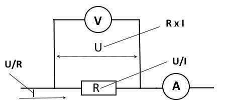 Закон Ома для участка цепи и полной цепи: формулы и определения