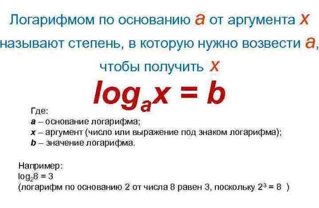 Логарифм десятичный примеры решения задач решение текстовых задач на смеси и проценты