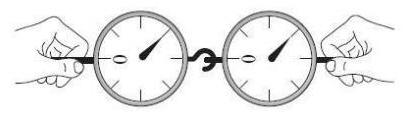 Третий закон Ньютона: формула и определение
