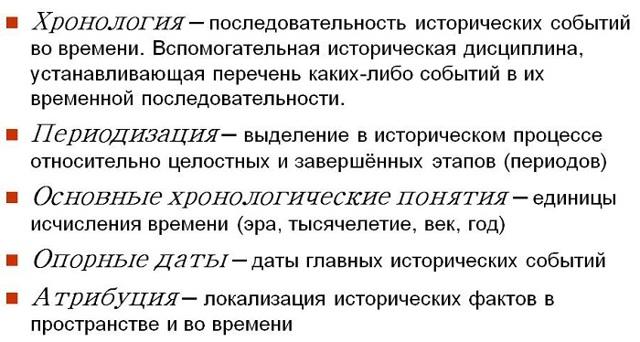Словарь исторических терминов и понятий по истории
