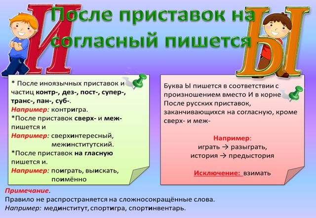 Правописание Ы и И после приставок