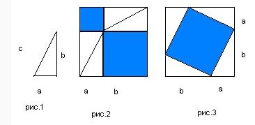Теорема Пифагора: формула и доказательство