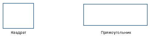 Периметр и площадь прямоугольника