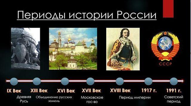 Периодизация истории России