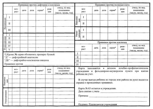 Форма 063 У карта профилактических прививок – бланк